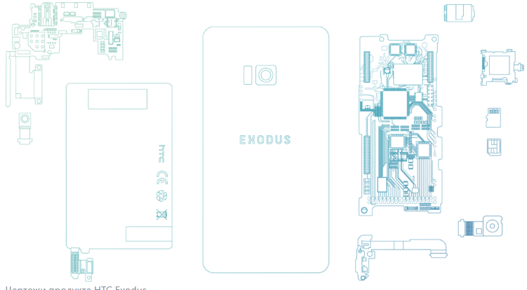 HTC готовит смартфон Exodus на блокчейне