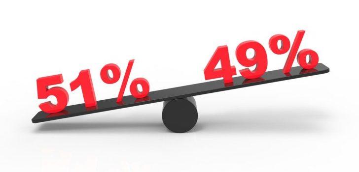 Криптовалюта Verge (XVG) подверглась атаке 51% второй раз с начала апреля