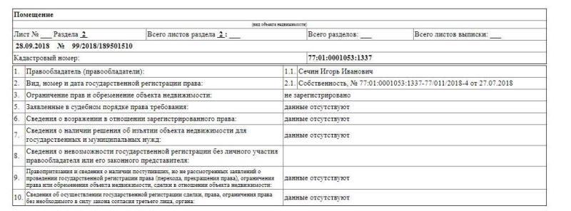 Игорь Сечин глава Роснефти квартира