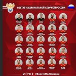 состав сборной России по футболу на Лигу Наций с Турцией и Швецией