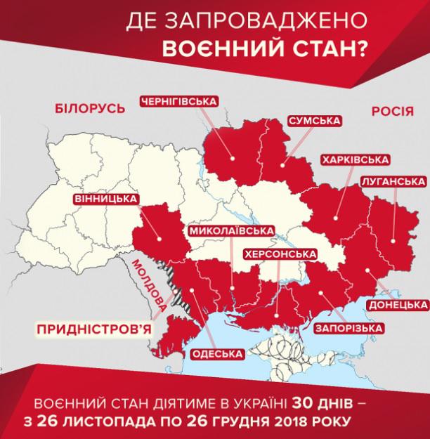 военное положение в Украине окончание срока